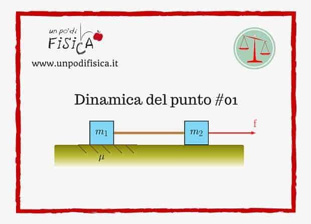 Dinamica del punto | Esercizi di Fisica svolti | Attrito